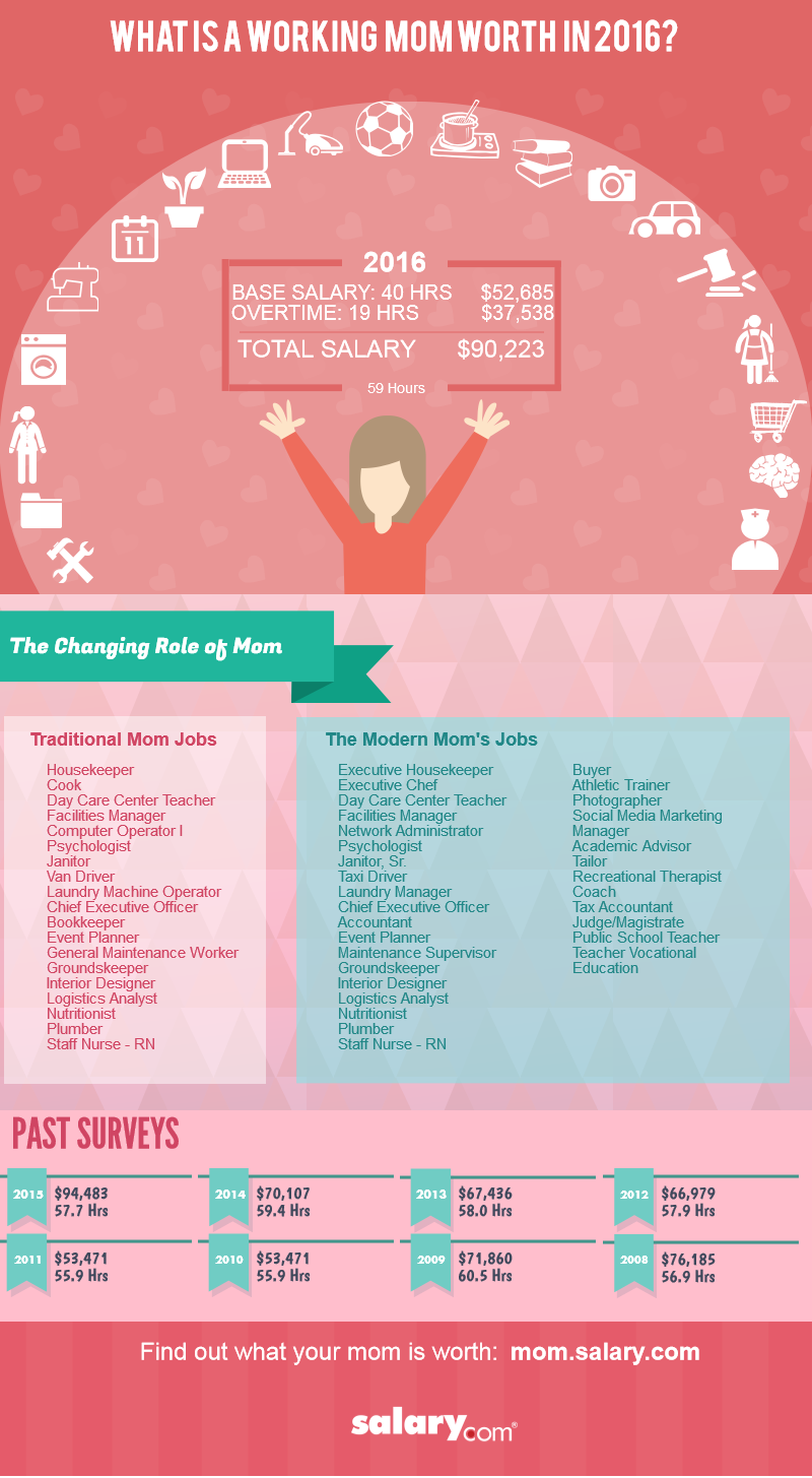 working-mom_infographic_2016